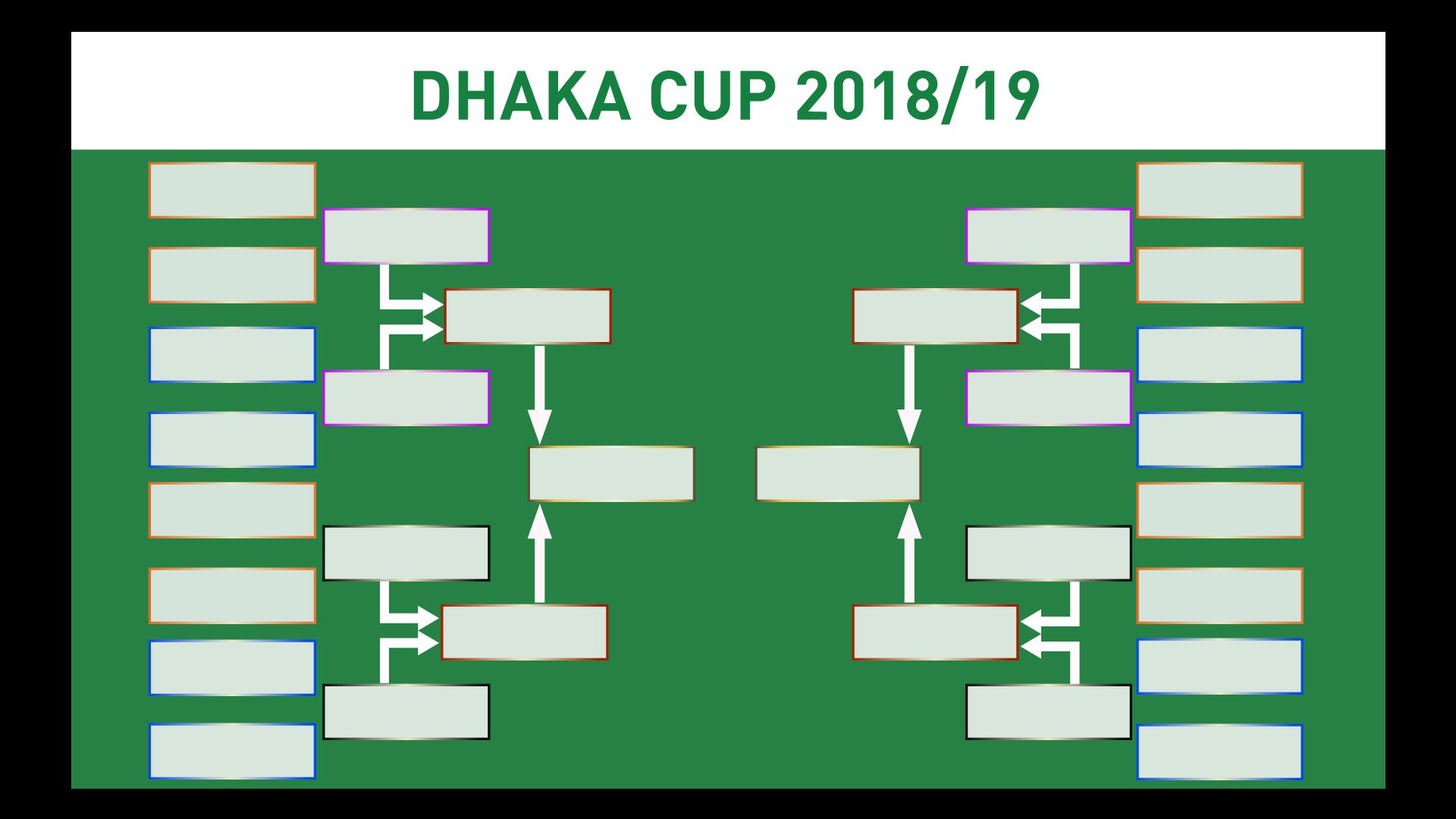 Dhaka Cup T20 - Play Cricket!